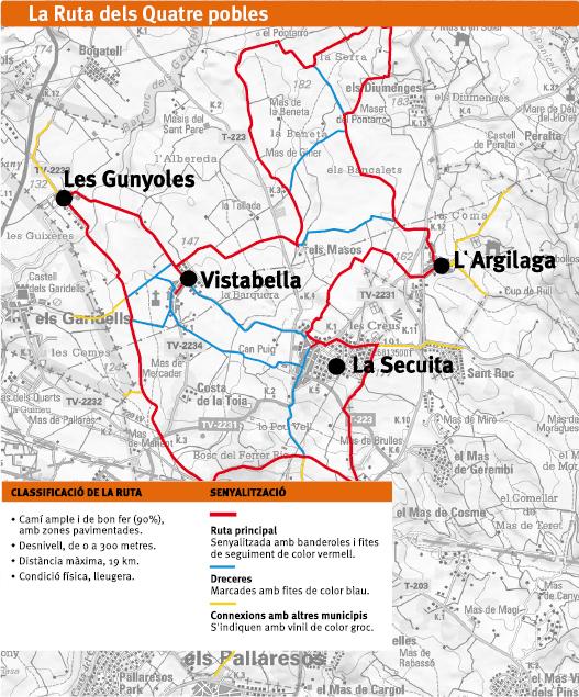 La ruta dels quatre pobles - La Secuita
